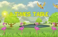 8 Times Multiplication Table