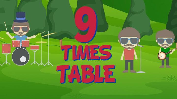 9 Times Multiplication Table