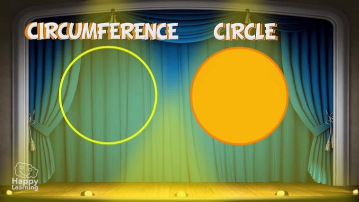 The Circumference and the Circle