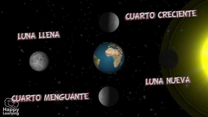La Luna, Nuestro Satélite - Vídeos Educativos | Happy Learning
