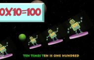 10 Times Multiplication Table