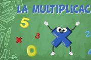 Aprendiendo a multiplicar: la Multiplicación.