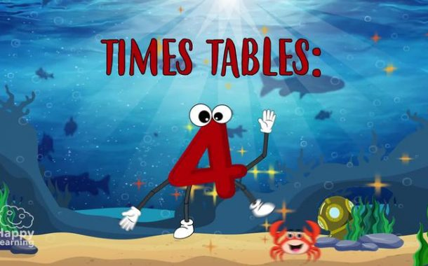 4 Times Table: Easy Peasy Maths