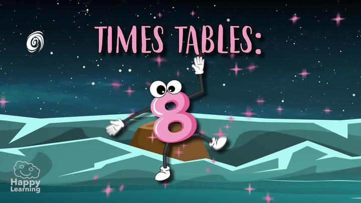 8 Times Table: Easy Peasy Maths