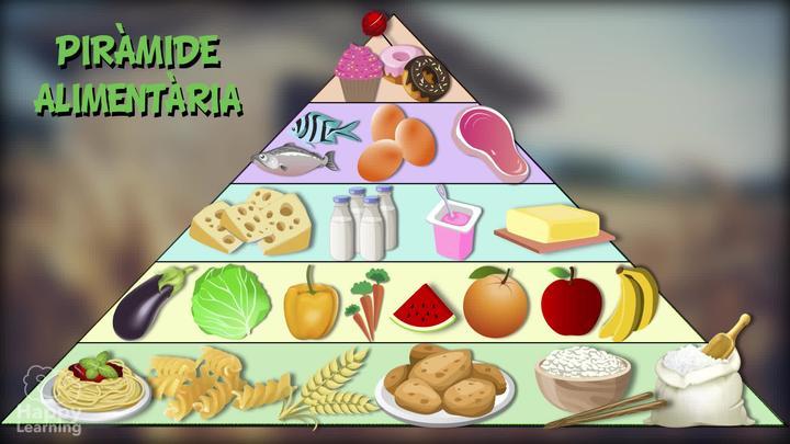 Alimentació i Salut: la nova piràmide alimentària