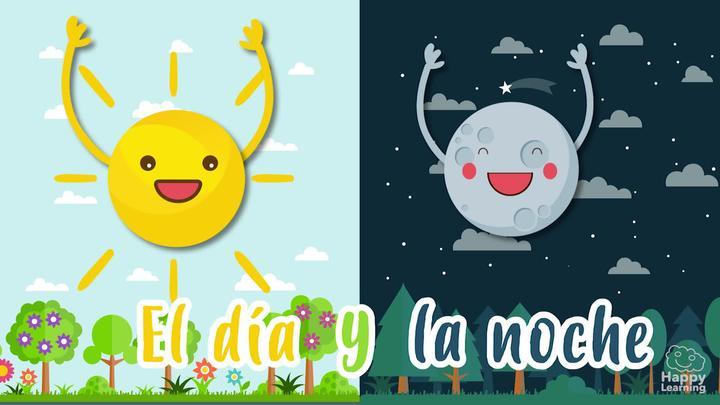 El día y la noche. El movimiento de Rotación