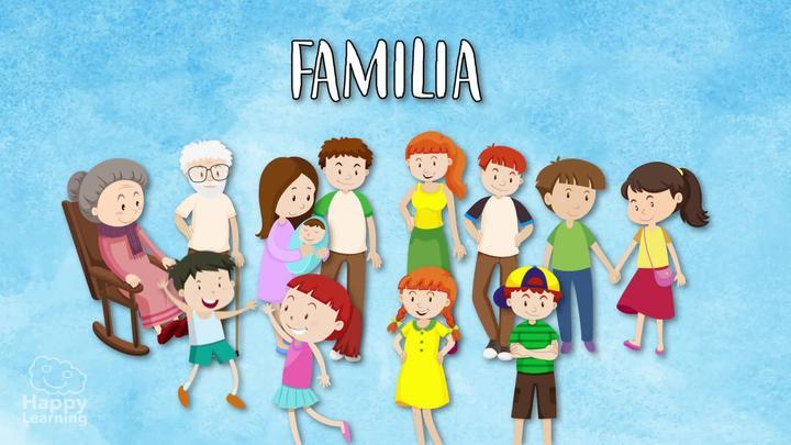 Family members in Spanish for Children